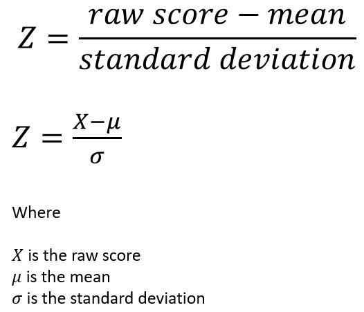 z score formula standard error  The Z-score and cut-off values - Sajeewa Pemasinghe